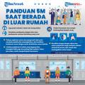 infografis-panduan-5m-saat-berada-di-luar-rumah_20210614_225900.jpg