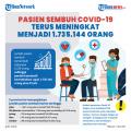 infografis-pasien-sembuh-covid-19-terus-meningkat_20210612_214759.jpg