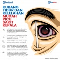 infografis-pemicu-sakit-kepala_20200924_014128.jpg