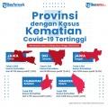 infografis-provinsi-dengan-kasus-kematian-covid-19-tertinggi_20200924_131653.jpg
