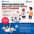 infografis-seputar-kegiatan-belajar-tatap-muka-saat-pandemi_20210604_164949.jpg