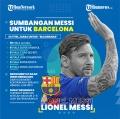 infografis-sumbangan-messi-untuk-barcelona_20200826_233821.jpg