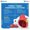 infografis-tanda-tanda-emergensi-jantung_20200924_125810.jpg