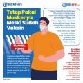 infografis-tetap-masker-meski-sudah-vaksin_20210516_084531.jpg