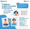 infografis-tingginya-angka-perceraian-di-indonesia_20200924_131116.jpg