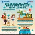 infografis-tips-berwisata-aman-dari-covid-19-saat-libur-lebaran_20210512_190548.jpg