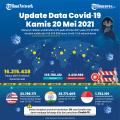 infografis-update-data-covid-19-kamis-20-mei-2021_20210520_180215.jpg