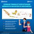 infografis-zonasi-tingkat-kepatuhan-memakai-masker-di-indonesia_20210619_191227.jpg