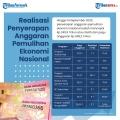 realisasi-penyerapan-anggaran-pemulihan-ekonomi-nasional_20200919_113033.jpg