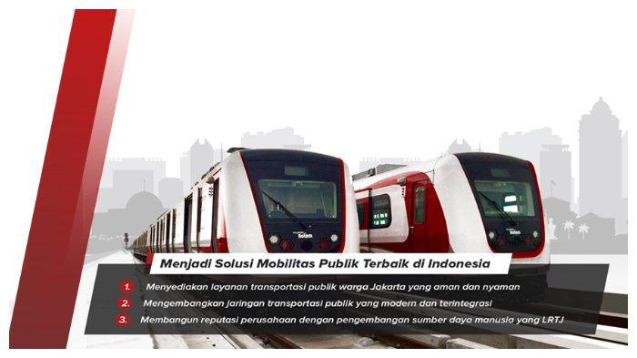 Visi Misi LRT Jakarta