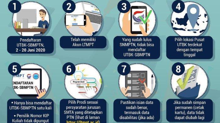 H 1 Ditutup Ini Alur Pendaftaran Utbk Sbmptn 2020 Beserta Ketentuan Cetak Kartu Dari Ltmpt Tribunnewswiki Com Mobile