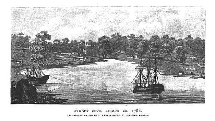 Koloni Inggris di Australia tahun 1788