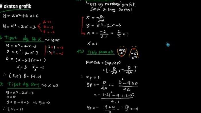 matematika-sketsa-grafik-fungsi-kuadrat.jpg