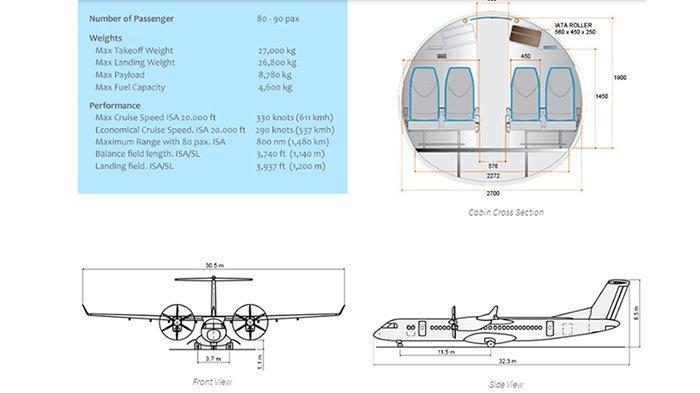 Tangkap layar rancangan desain pesawat R80 yang menjadi penerus N250 rancangan BJ Habibie