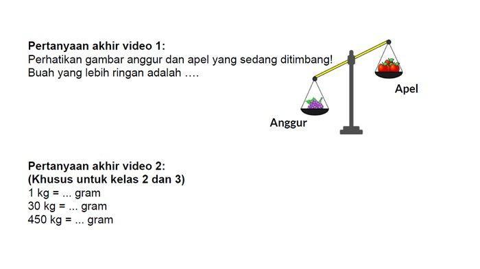 Soal Belajar dari Rumah TVRi untuk SD Kelas 1-3, Kamis (5/11/2020)