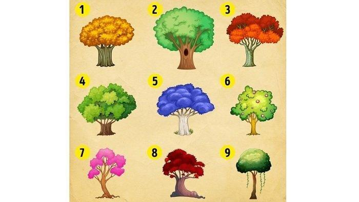 Tes kepribadian pohon.