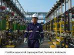 PT Chevron Indonesia Buka Lowongan Kerja Untuk Lulusan S1, Cek Syarat dan Cara Daftarnya Sekarang