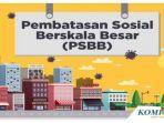 PSBB Ketat Akan Diberlakukan di Jawa & Bali, Berikut Daftar Daerah yang Terkena Pembatasan