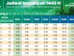 Link Jadwal Puasa Ramadhan 1442 H dari Muhammadiyah untuk Seluruh Wilayah di Indonesia