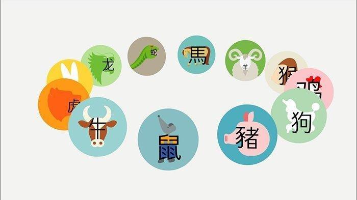 SHIO 2021 - Ramalan Shio Minggu 4 April, Lihat Keberuntunganmu