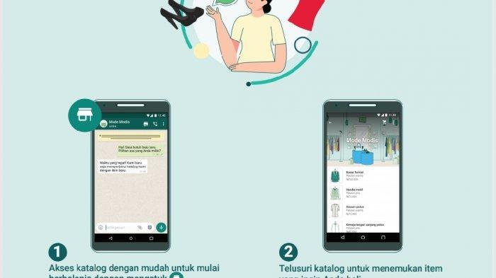 Proses menggunakan fitur WhatsApp Business