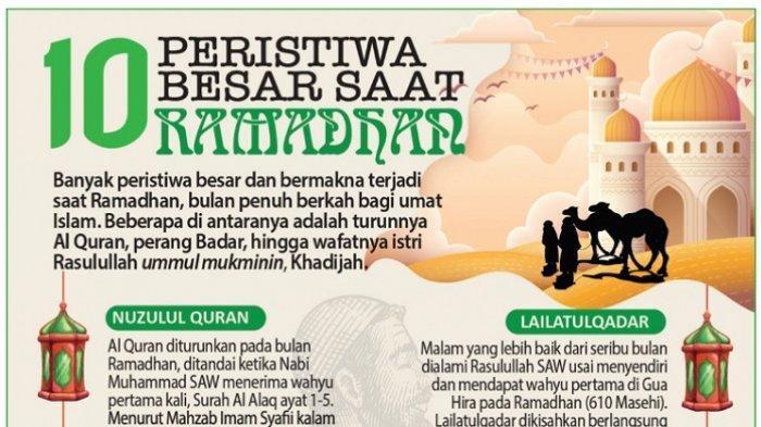 Berikut Ini Sepuluh Peristiwa Besar yang Terjadi saat Bulan Suci Ramadan