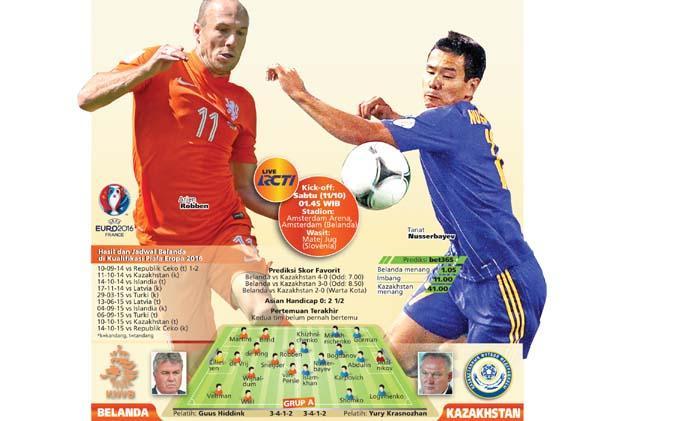 Robben Bakal Jadi Amunisi Timnas Belanda