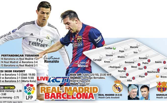 Ronaldo Fokus ke El Clasico