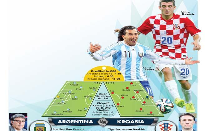 Laga Pemanasan Kroasia Kontra Argentina