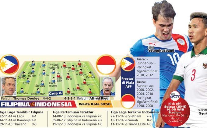 Timnas Indonesia Perlu Waspadai Spirit Pacquiao