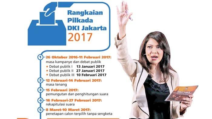 Ira Koesno dan Tina Talisa Sudah Japrian soal Moderator Debat Pilkada DKI