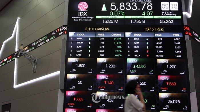 Lowongan Kerja di Bursa Efek Indonesia Dibutuhkan Sarjana Keuangan, Manajemen, Hukum, Komputer