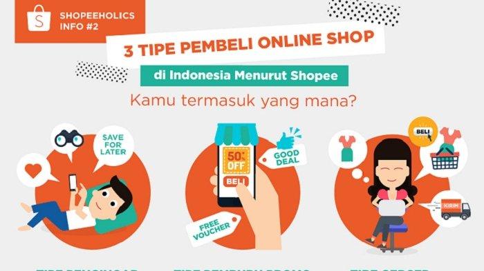 3 Tipe Pembeli Online Shop Versi Shopee, Anda Termasuk yang Mana?