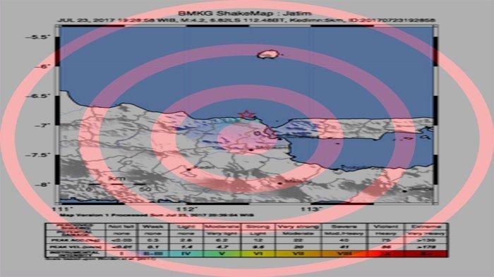 Gempa Bumi, Gempa Guncang Malang Hingga Terasa di Bali