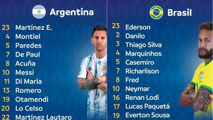 Starting XI dan Live Streaming Argentina vs Brasil, Angel Di Maria dan Martinez Dampingi Messi