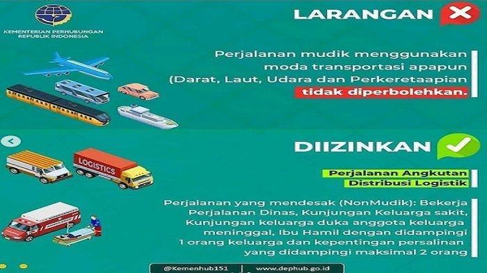 Aturan Perjalanan Selama Larangan Mudik Lebaran dan Cara Membuat SIKM Jakarta