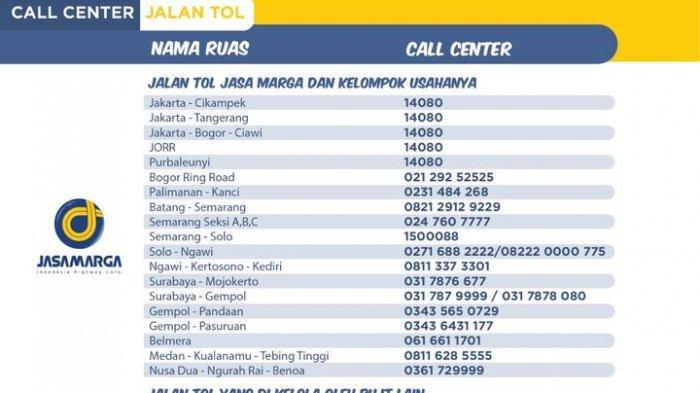 Mudik Lewat Tol Ini Nomor Nomor Call Center Untuk Informasi Dan Bantuan Warta Kota