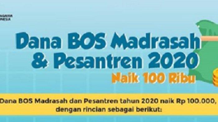 Berikut Ini Rincian Kenaikan Dana BOS Madrasah Ibtidaiyah, Tsanawiyah, Aliyah dan MA Kejuruan