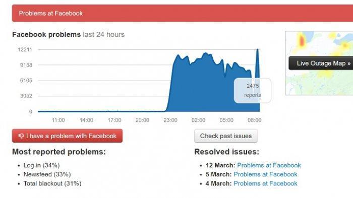 Penjelasan Manajemen Facebook Terkait #FacebookDown, Apa Dampak Serangan Virus DDos ke Facebook
