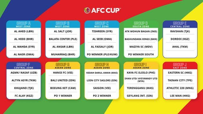 2 Tim Myanmar Dikabarkan Mundur, Persipura Jayapura Dapat Tiket Gratis ke Penyisihan Grup Piala AFC?