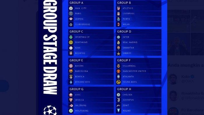 Hasil Lengkap Undian Liga Champions 2021-2022, Bayern dan Barcelona Satu Grup, Ronaldo vs Messi?