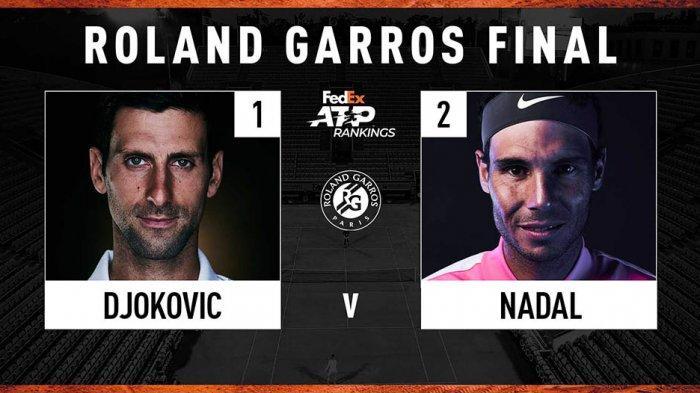 Final Ideal Novak Djokovic VS Rafael Nadal Di Prancis Terbuka 2020