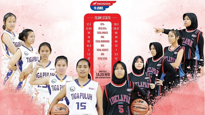 Final Basket Putri North Region: Waspada di Paint Area