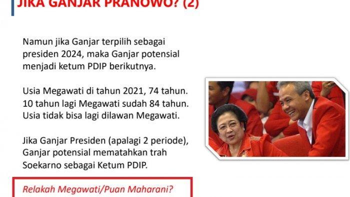 Ganjar Pranowo Berpotensi Menang di Pilpres 2024, Tapi Bahaya Bagi Trah Soekarno di PDIP, Kok Bisa?