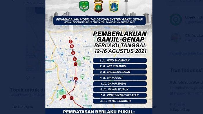 GANJIL Genap di Jakarta Masa PPKM Berlaku Seharian di 8 Ruas Jalan, Beda dengan Gage Normal