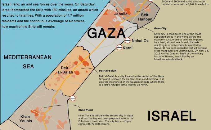 Drone Terbaru Militer Israel Nyangkut di Jala Nelayan kemudian Meledak, Tiga Warga Gaza Tewas
