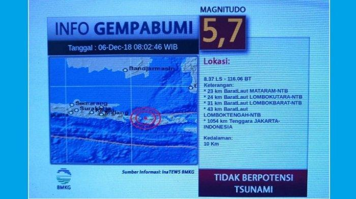 Gempa Magnitudo 5,7 Guncang Lombok, Murid-murid Berhamburan dan Menangis