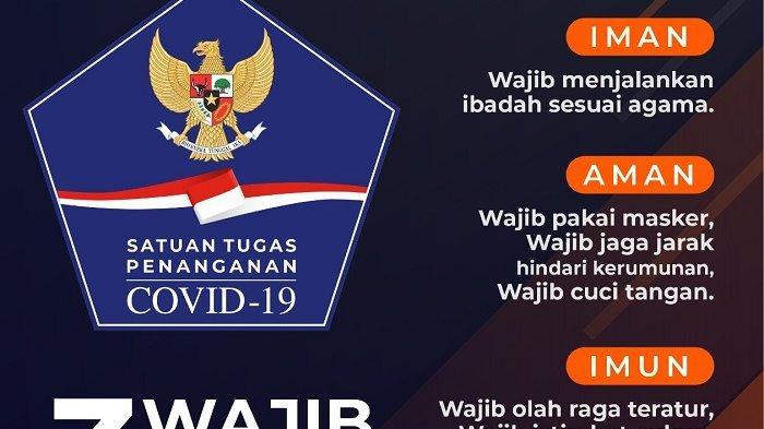 Satgas Covid-19 memperkenalkan gerakan 3 W yaitu Wajib Iman, Wajib Aman, Wajib Imun,  demi menghindari Covid-19.
