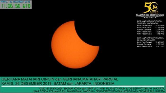 Mengenal Jenis Gerhana Matahari dan Proses Terjadinya