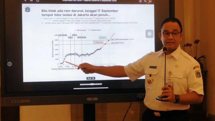 Anies Kembali Berlakukan Psbb Jakarta Dimulai Senin 14 September 2020 Warta Kota
